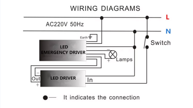 Wiring Diagram For Led Emergency Kit