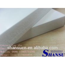 CELUKA BOARD 4 * 8 'PLANCHE DE PVC / panneau dur de construction de PVC de 19mm