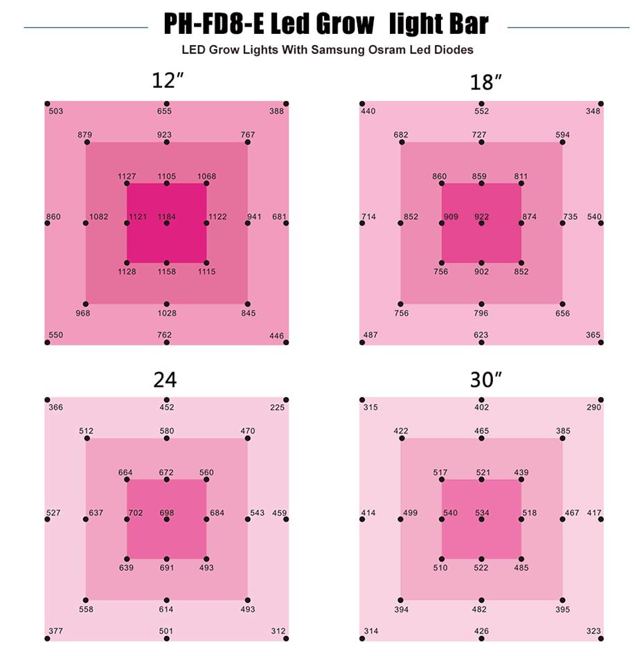 600W Folding LED Grow Light-14
