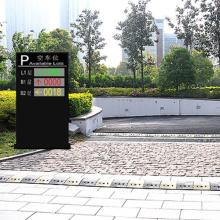Tela de exposição principal da orientação do estacionamento do carro do diodo emissor de luz
