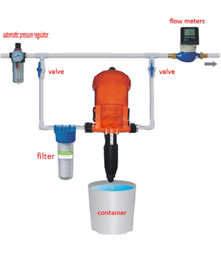 Chemical Proportioning water power proportional Doser Pump