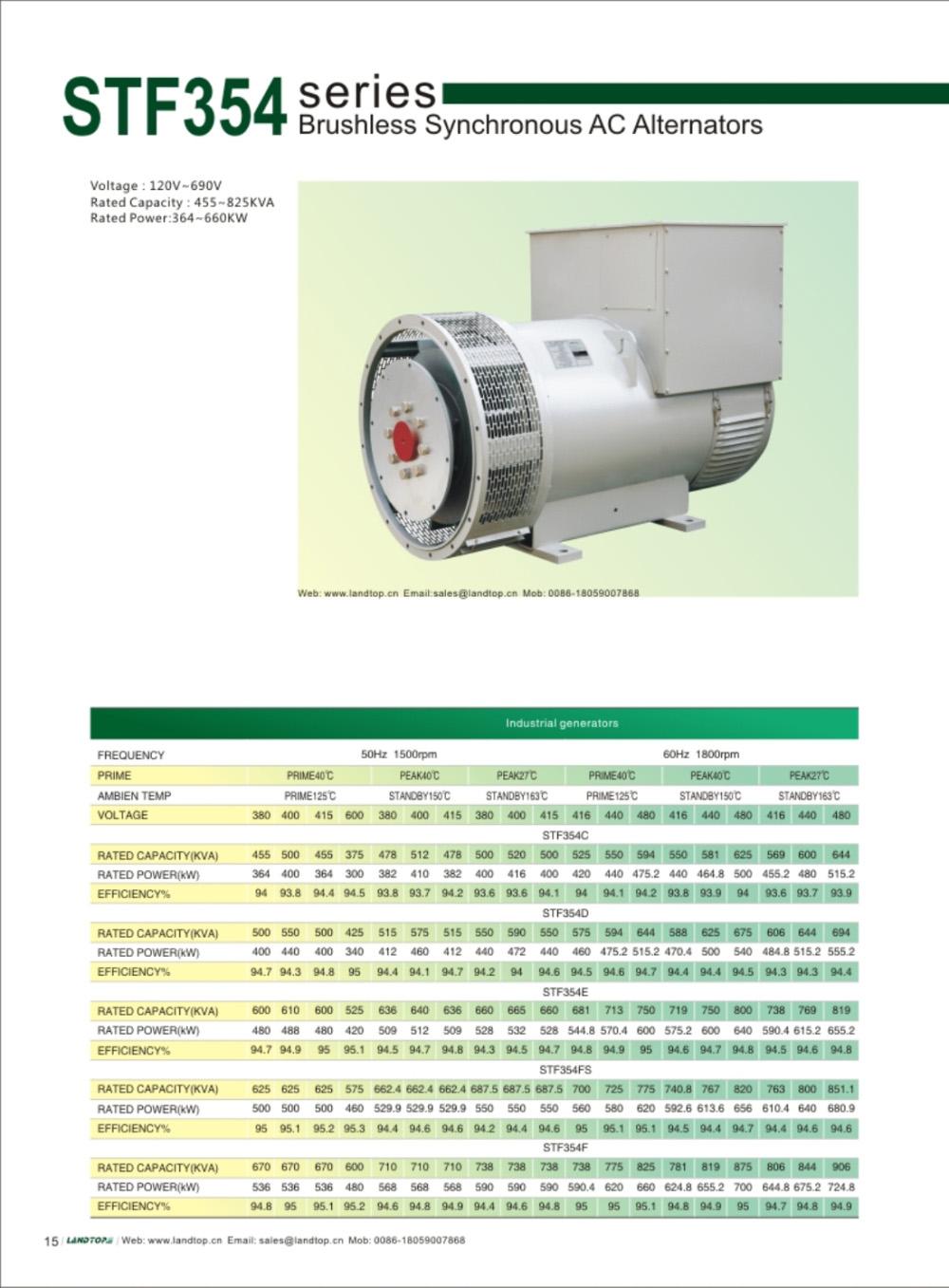 400KW Generator