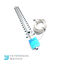 OEM/ODM for High Gain Helical Yagi Antenna Outdoor Multi Band Yagi Antenna with RG58 Cable export to Japan Supplier
