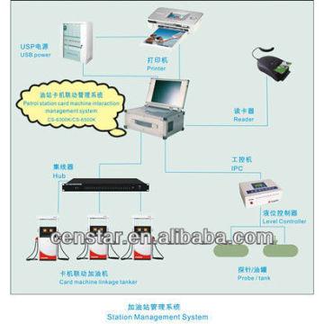 sistema de gestão do posto de gasolina com IFSF passado