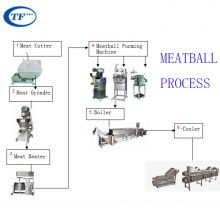 Stainless Steel Meatball Production Line