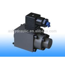 Rexroth пропорциональный клапан электромагнитный GV45-4-BT, GV45-4-B1