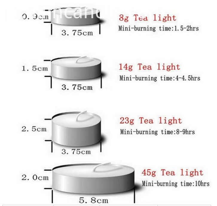 tealight candle size