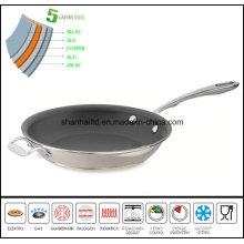 Copper Core Nonstick Frypan
