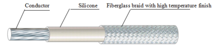 Silicone Fiberglass High Voltage Wire