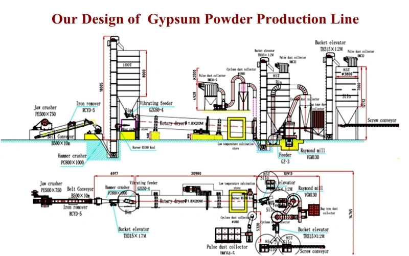 Gaogong-Group-Own-Design-Gypsum-Powder-Stucco-Production-Line.webp