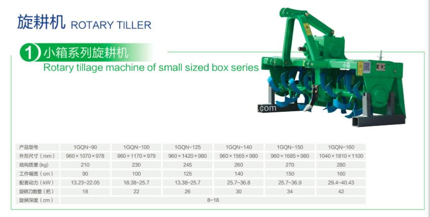 Rotary tillage machine of series rotary cultivator