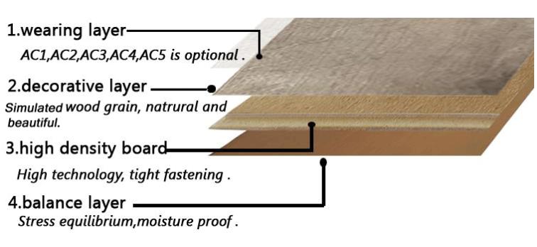 laminate flooring construct