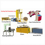 Cooling Pad Production Line for Cooling Pad