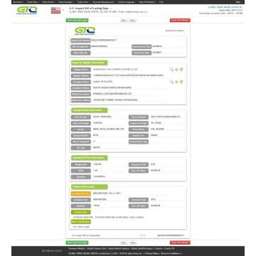 outdoor furniture USA trade data