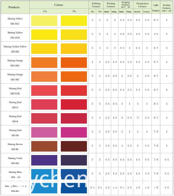 Pigment Dispersion For Textile Printing and Coating-HH Range (HH)1