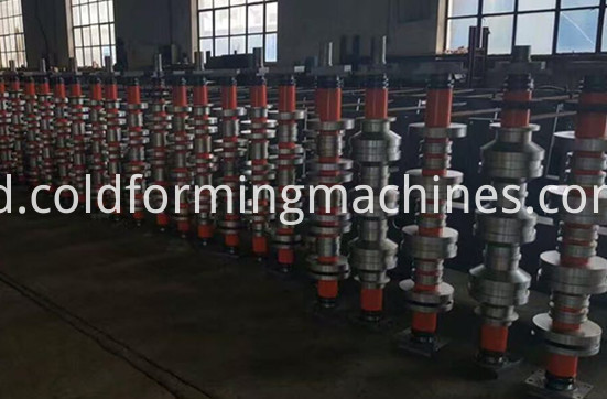 Machine Forming