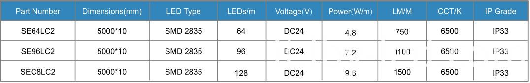 DC24V LED Strip Light