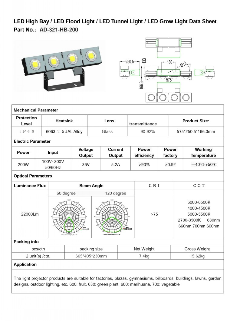 Cree LED Grow Light 200W