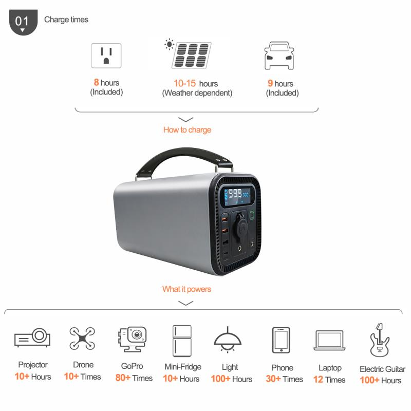 Portable Solar Generator Built-in AC Inverter for Camping