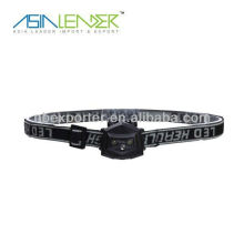 ABS Material LED Headlamp with 3 LED