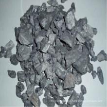 Ferro Silicon Magnesium (Rare Earth) Manufacturers