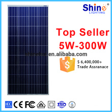 For sale high quality mono and poly solar panel for Pakistan market with Rosh