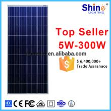 Para venda de alta qualidade mono e poli painel solar para o Paquistão mercado com Rosh