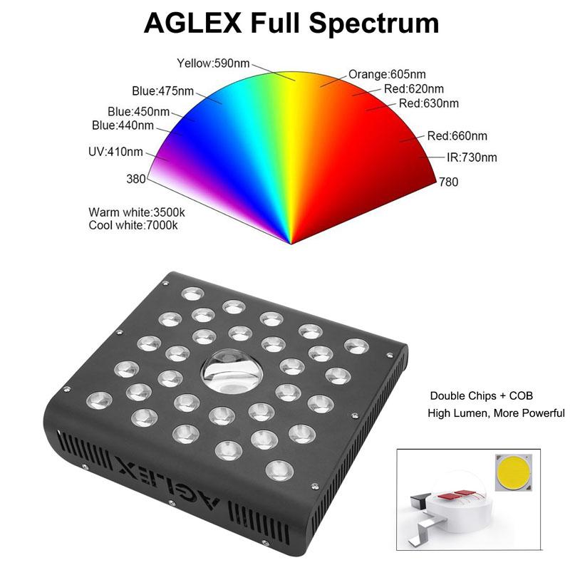 full spectrum led grow light 600w