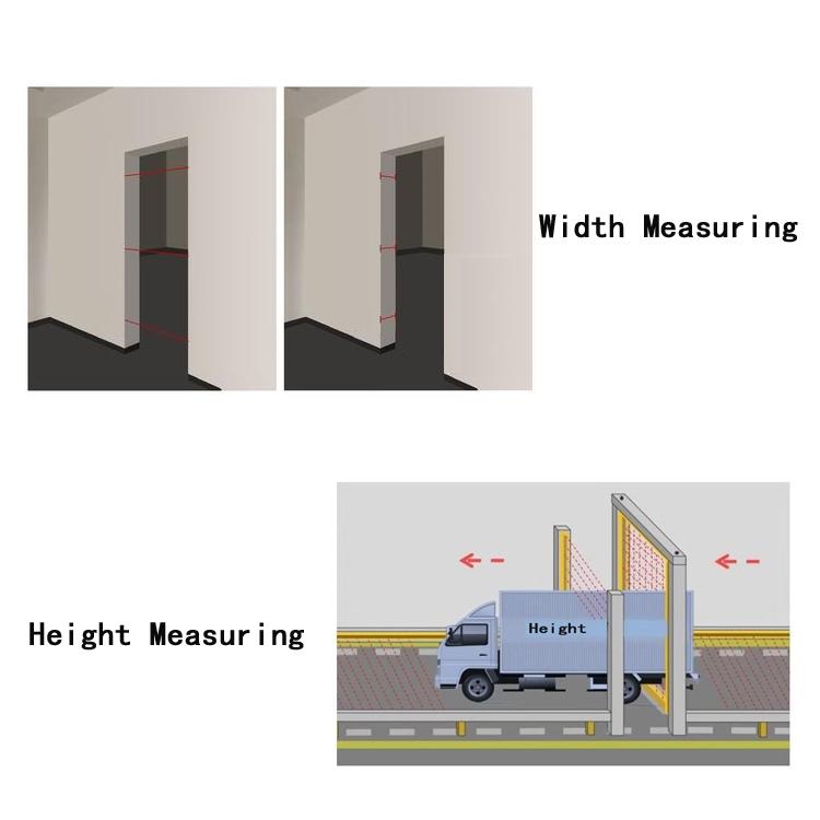 Width Measuring Height Measuring