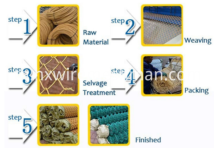 manufacturer of chain link mesh