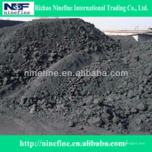 0-10mm High Quality Low Sulphur Raw Petroleum Coke