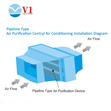 filtro de aire limpiador esterilizador de luz ultravioleta para bacterias