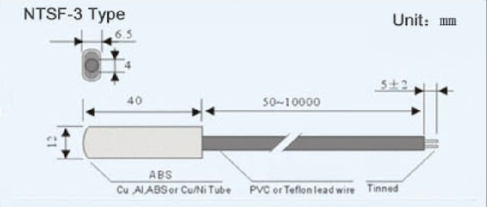 NTSF-3-1