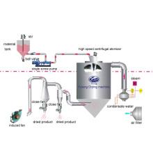 Machine de séchage par pulvérisation de protéines