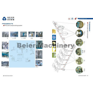 PVC Suto Compoundiersystem