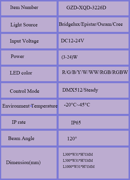LED linear light SPECIFICATION