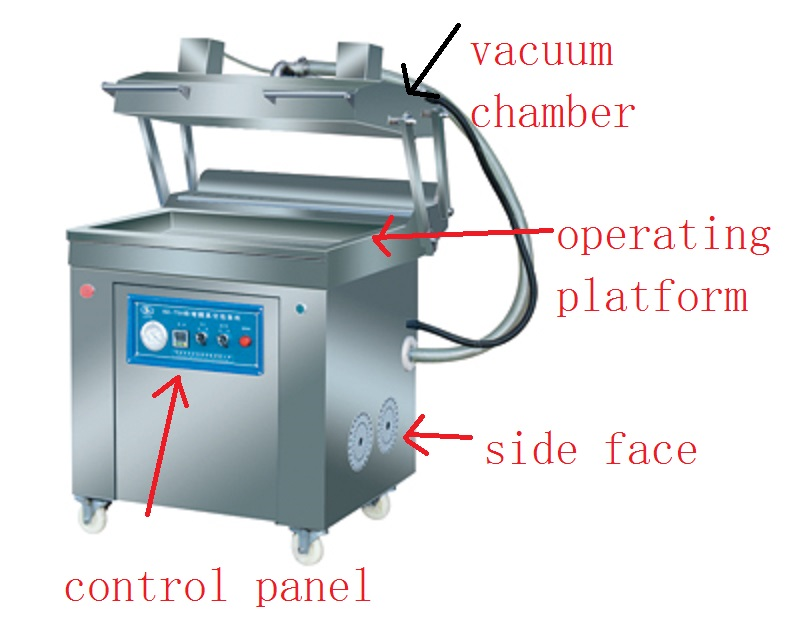 High Tightness Vacuum Packing Machine For Sausage