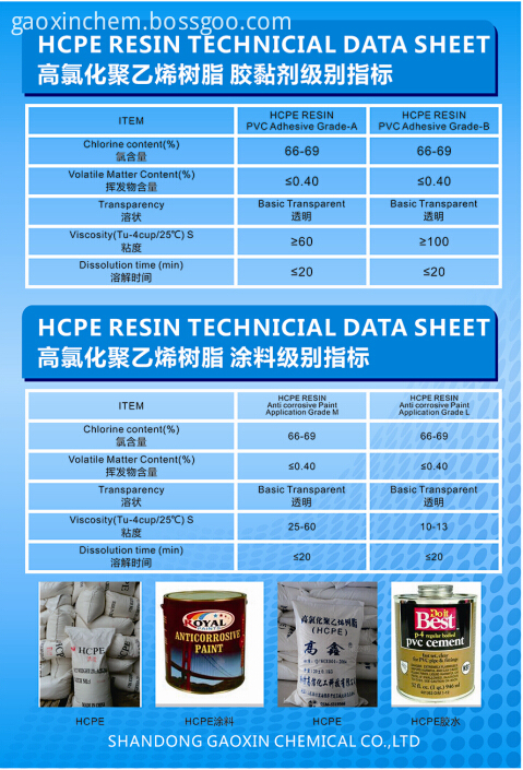 Coating Grade Hcpe Resin