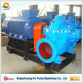 Diesel engine radial split casing pump,