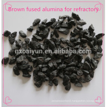 abrasive/refractory material--brown fused alumina/brown corundum for coated