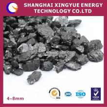 Calcined Anthracite Coal / Carbon Riser / Fabricante para Carbon Additive