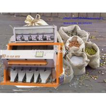 Nueva generación de clasificador de color para el té verde