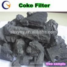 menor sulfer, coque de petróleo calcinado com fosfato inferior para fundição