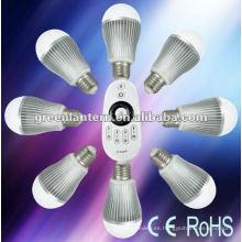 Iluminación domótica de RF
