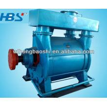 water ring vacuum pump manufacturer