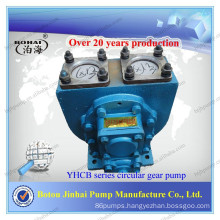 Automotive circular water pump