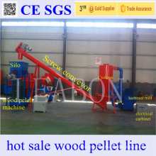 Labour Saving Good Feedback Complete Small Wood Pellet Plant for 6mm Pellets