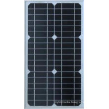 15W Mono Solar Panel with Tempered Glass