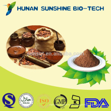 Nuevos productos calientes para el precio del cacao en polvo 2015 Tratamiento capilar Theobroma Cacao L.