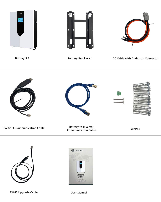 powerwall package 2
